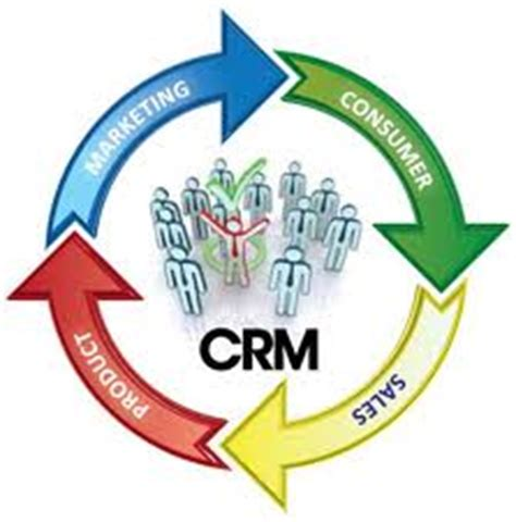 Thesis of marketing management